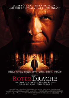 Roter Drache Filminfo